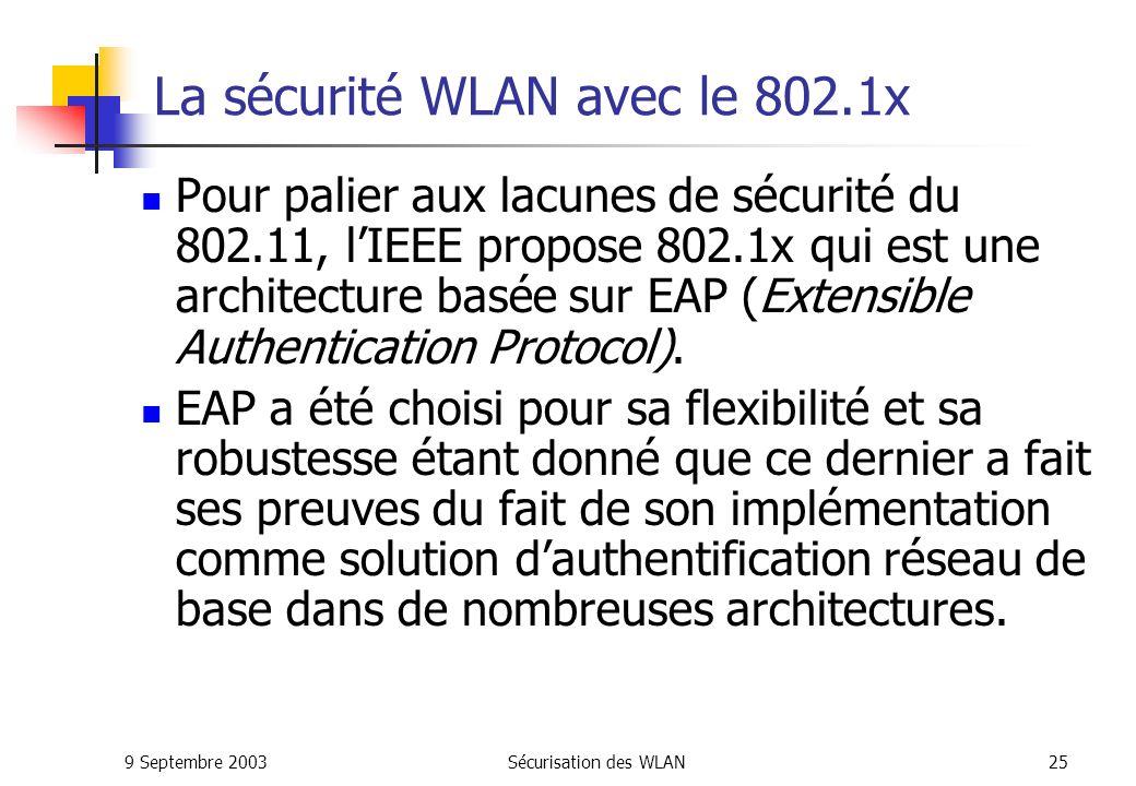 9 Septembre 2003Sécurisation des WLAN24 Amélioration des fonctionnalités du 802.11 Le 802.1x - EAP Le 802.11i