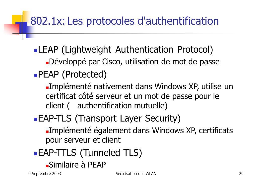 9 Septembre 2003Sécurisation des WLAN28 802.1x: Le Dual-port Principe Ordinateur portable + carte Wifi Point d accès sans fil Serveur d Authentification (Contrôle des mots de passe ou certificats) PAE : Port Access Entity NAS : Network Access Server AP : Access Point Trafic authentifié Trafic non-authentifié