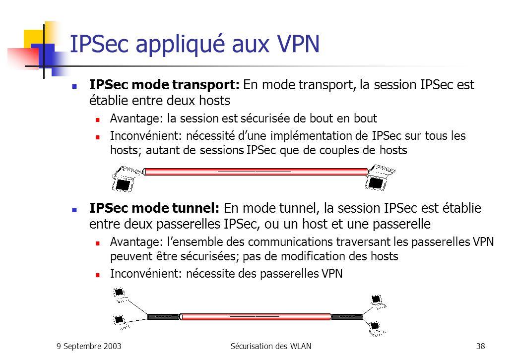 9 Septembre 2003Sécurisation des WLAN37 VPN : Les réseaux privés virtuels Solution souvent adoptée par les opérateurs des hot-spots : les WISP Rôle des VPNs (Virtual Private Network) : fournir un tunnel sécurisé de bout en bout entre un client et un serveur.