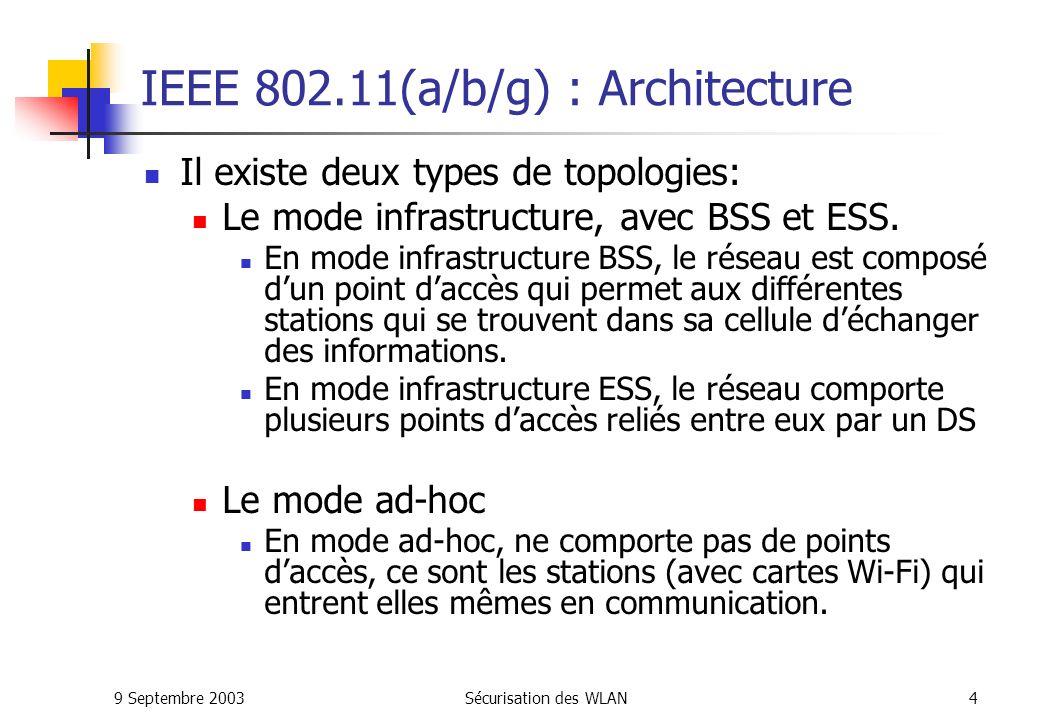 9 Septembre 2003Sécurisation des WLAN4 IEEE 802.11(a/b/g) : Architecture Il existe deux types de topologies: Le mode infrastructure, avec BSS et ESS.