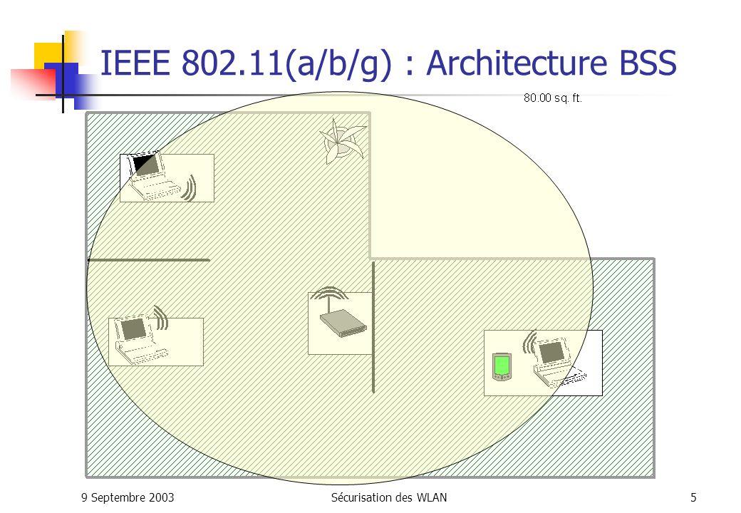 9 Septembre 2003Sécurisation des WLAN35 Le groupe de travail IEEE 802.11i Il défini deux niveaux : une solution de transition compatible avec le matériel existant, qui propose un nouveau protocole de gestion des clefs, TKIP (Temporal Key Integrity Protocol), qui génère et distribue des clefs WEP dynamiques, et qui sera inclus dans la certification WiFi de la WECA, une solution finale incompatible avec le matériel existant où 802.1X est obligatoire, avec l algorithme de chiffrement RC4 remplacé par AES.