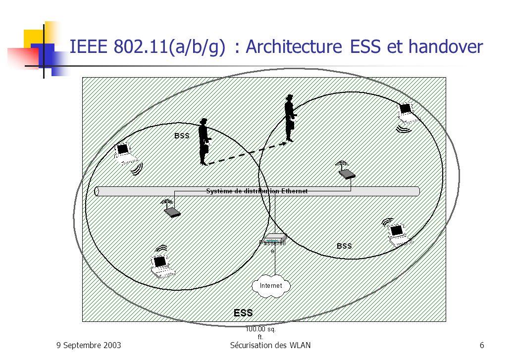 9 Septembre 2003Sécurisation des WLAN26 La norme IEEE 802.1x But : Proposer un système d authentification sécurisée Proposer une solution de gestion dynamique des clefs Moyens à mettre en œuvre : Serveur d authentification (type Radius) Point d accès supportant 802.1x Client spécial sur le poste à authentifier Protocoles existants : LEAP, EAP-TLS, EAP-TTLS, EAP-MD5, PEAP...