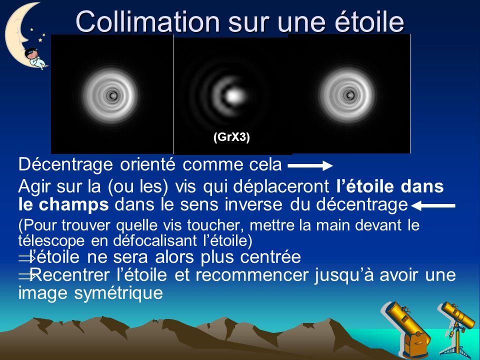 Collimation sur une étoile Décentrage orienté comme cela Agir sur la (ou les) vis qui déplaceront létoile dans le champs dans le sens inverse du décentrage (Pour trouver quelle vis toucher, mettre la main devant le télescope en défocalisant létoile) létoile ne sera alors plus centrée Recentrer létoile et recommencer jusquà avoir une image symétrique (GrX3)