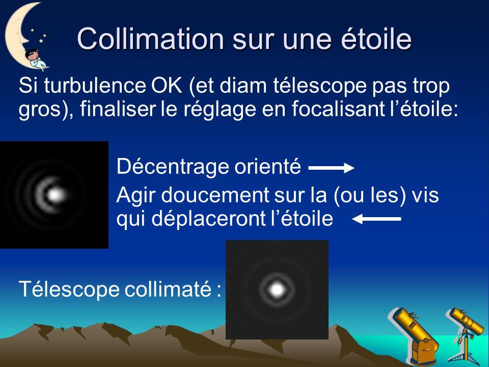 Collimation sur une étoile Si turbulence OK (et diam télescope pas trop gros), finaliser le réglage en focalisant létoile: Décentrage orienté Agir doucement sur la (ou les) vis qui déplaceront létoile Télescope collimaté :