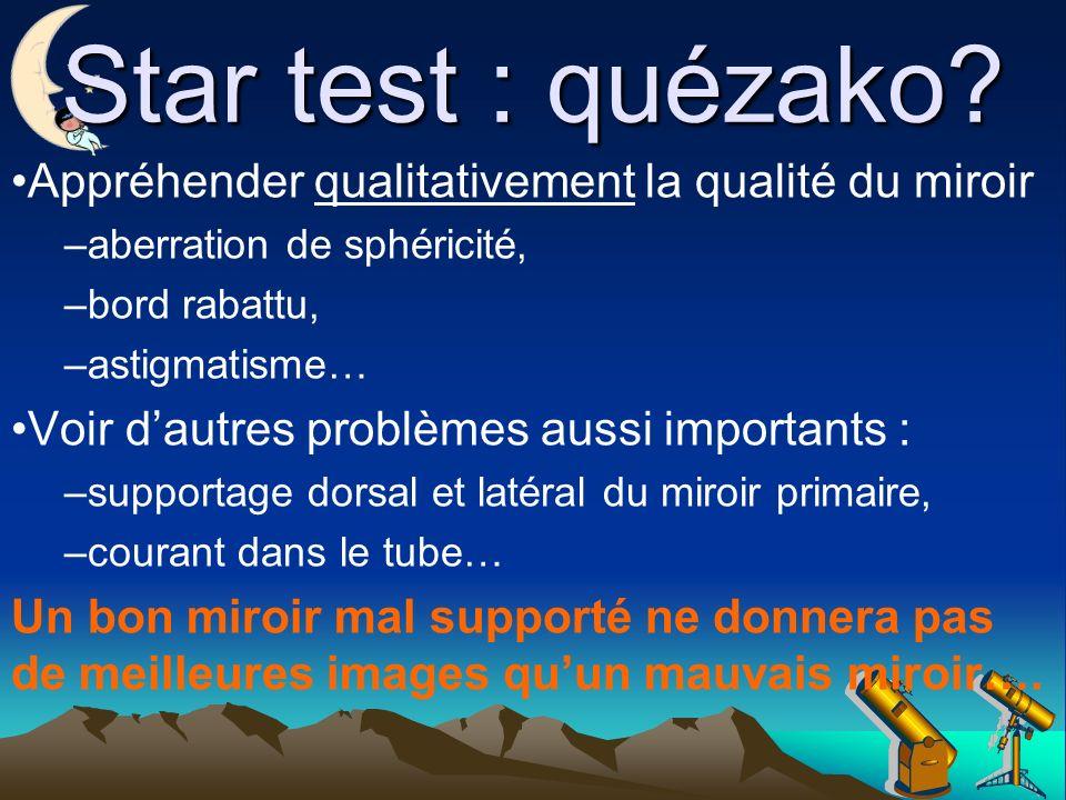 Star test : quézako.