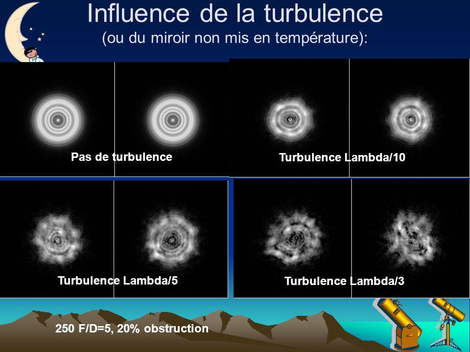 Influence de la turbulence (ou du miroir non mis en température): Pas de turbulence Turbulence Lambda/5 Turbulence Lambda/3 Turbulence Lambda/10 250 F/D=5, 20% obstruction