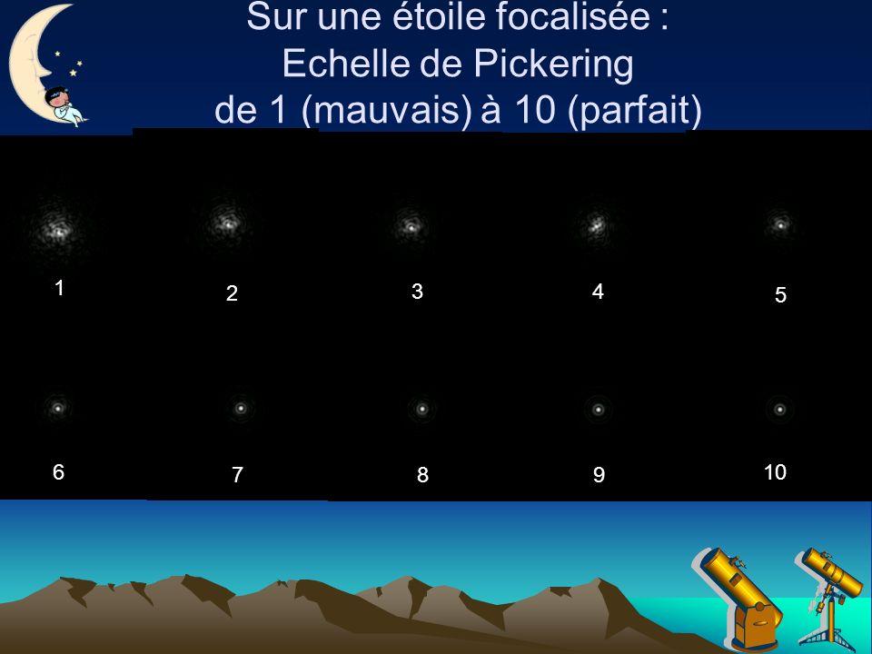 Sur une étoile focalisée : Echelle de Pickering de 1 (mauvais) à 10 (parfait) 10 89 6 7 5 43 2 1