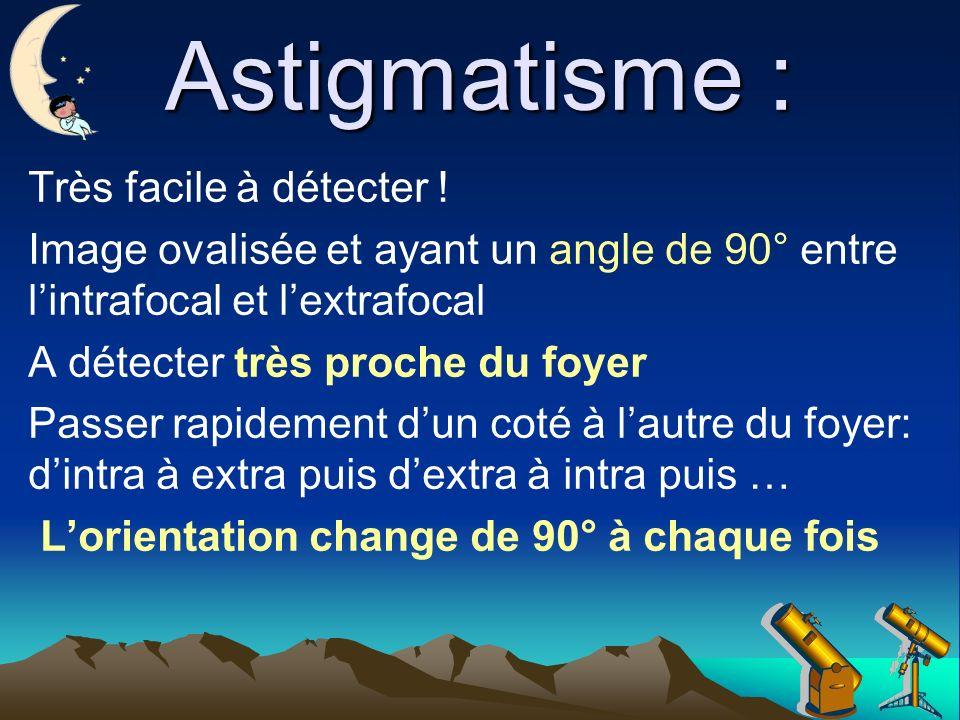 Astigmatisme : Très facile à détecter .