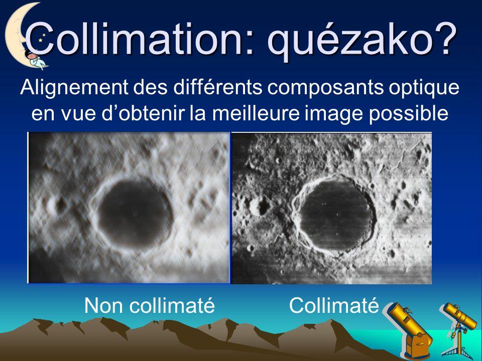 Collimation: quézako.