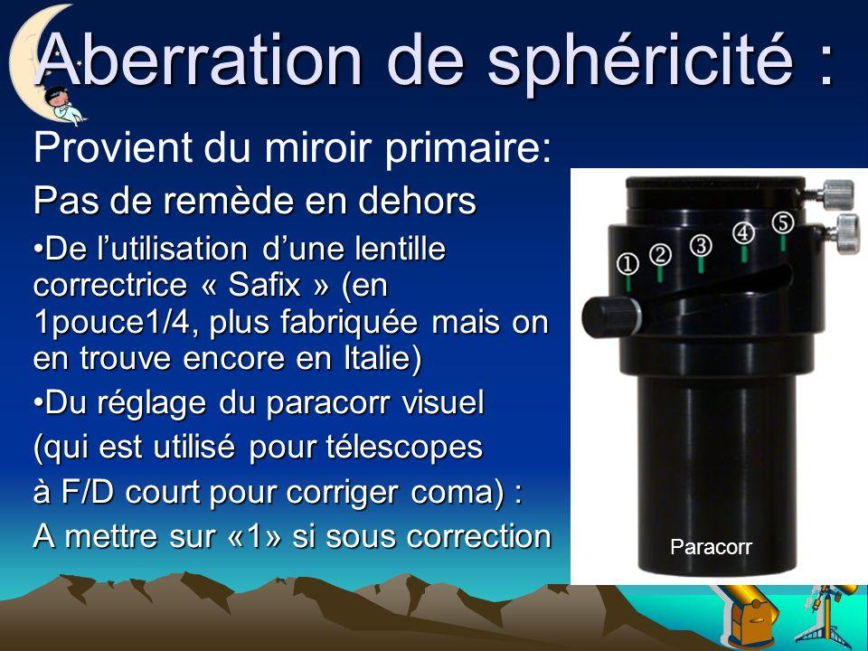 Aberration de sphéricité : Provient du miroir primaire: Pas de remède en dehors De lutilisation dune lentille correctrice « Safix » (en 1pouce1/4, plus fabriquée mais on en trouve encore en Italie)De lutilisation dune lentille correctrice « Safix » (en 1pouce1/4, plus fabriquée mais on en trouve encore en Italie) Du réglage du paracorr visuelDu réglage du paracorr visuel (qui est utilisé pour télescopes à F/D court pour corriger coma) : A mettre sur «1» si sous correction Paracorr
