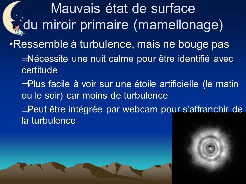 Mauvais état de surface du miroir primaire (mamellonage) Ressemble à turbulence, mais ne bouge pas Nécessite une nuit calme pour être identifié avec certitude Plus facile à voir sur une étoile artificielle (le matin ou le soir) car moins de turbulence Peut être intégrée par webcam pour saffranchir de la turbulence
