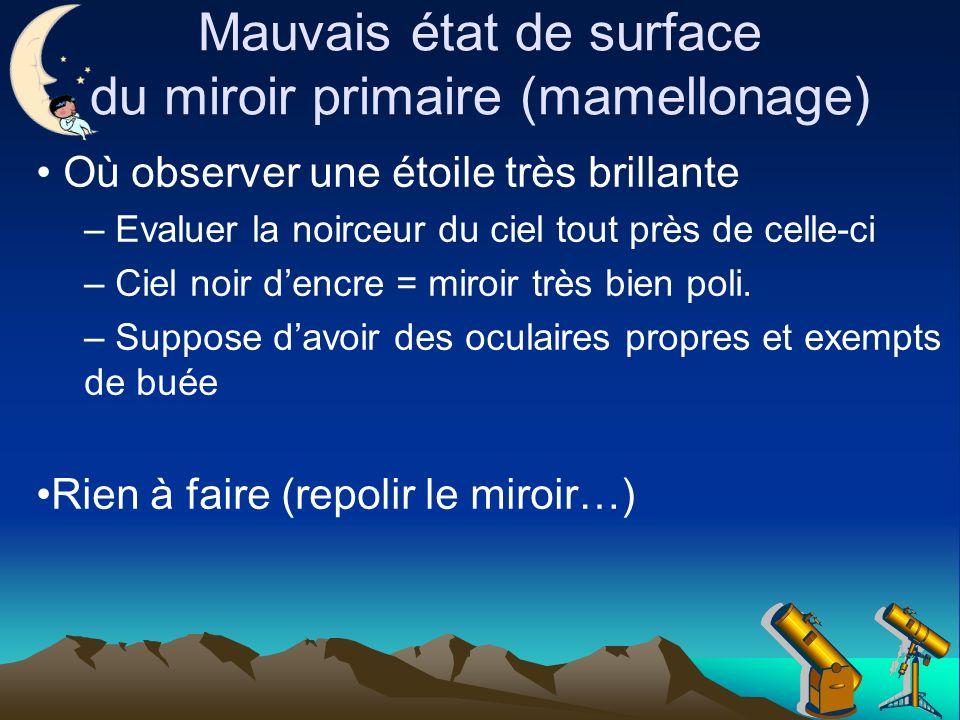 Mauvais état de surface du miroir primaire (mamellonage) Où observer une étoile très brillante – Evaluer la noirceur du ciel tout près de celle-ci – Ciel noir dencre = miroir très bien poli.