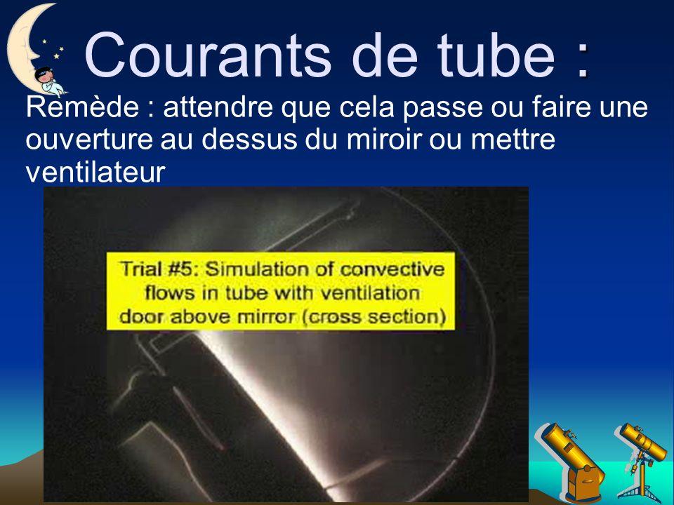: Courants de tube : Remède : attendre que cela passe ou faire une ouverture au dessus du miroir ou mettre ventilateur