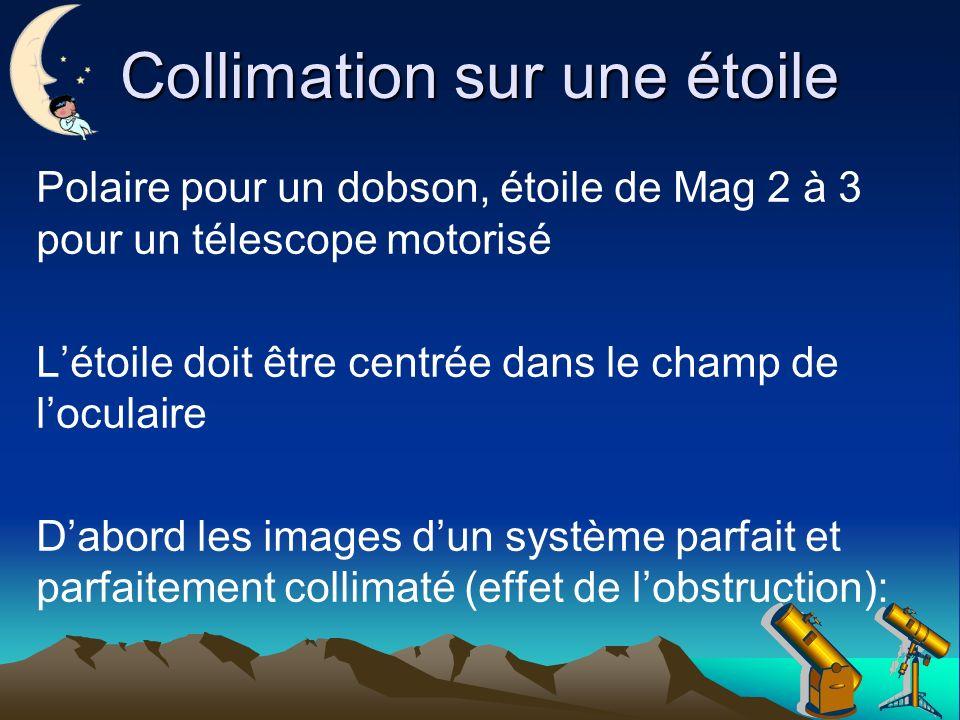 Collimation sur une étoile Polaire pour un dobson, étoile de Mag 2 à 3 pour un télescope motorisé Létoile doit être centrée dans le champ de loculaire Dabord les images dun système parfait et parfaitement collimaté (effet de lobstruction):