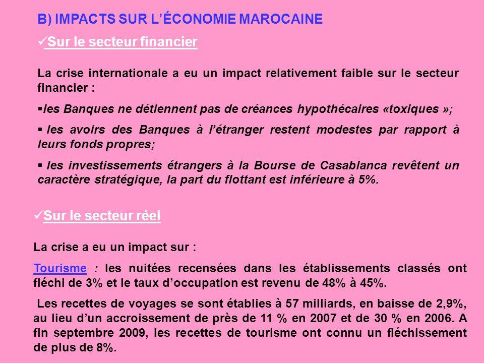 B) IMPACTS SUR LÉCONOMIE MAROCAINE Sur le secteur financier La crise internationale a eu un impact relativement faible sur le secteur financier : les