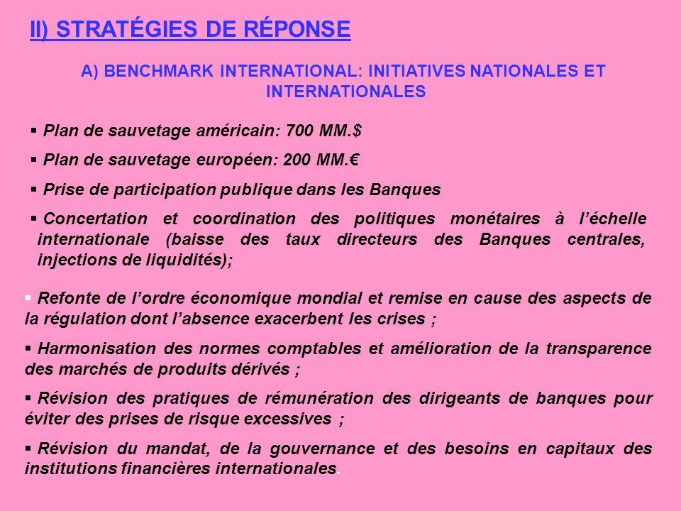II) STRATÉGIES DE RÉPONSE A) BENCHMARK INTERNATIONAL: INITIATIVES NATIONALES ET INTERNATIONALES Plan de sauvetage américain: 700 MM.$ Plan de sauvetag