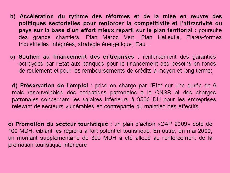 g) Consolidation des transferts des MRE à travers : Octroi dune subvention à hauteur de 10% du coût du projet (pas moins de 1 MDH et pas plus de 5 MDH) à tout détenteur de projet dinvestissement; Gratuité, jusqu au fin 2009, des transferts d argent par l intermédiaire des banques marocaines ou leurs réseaux à l étranger ; Baisse, à partir de juin 2009, de 50% la commission de change appliquée à l ensemble des transactions avec l extérieur ; Renforcement du fonds de garantie Damane Assakane dans le domaine de limmobilier et extension de son éligibilité aux MRE.