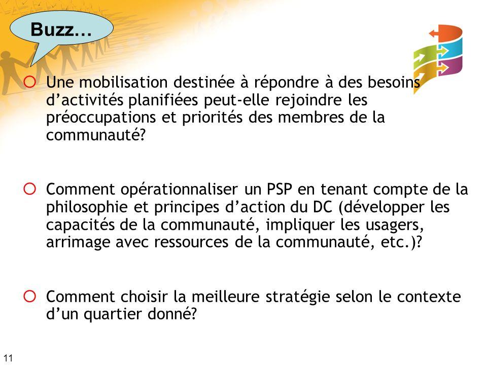 11 Une mobilisation destinée à répondre à des besoins dactivités planifiées peut-elle rejoindre les préoccupations et priorités des membres de la comm