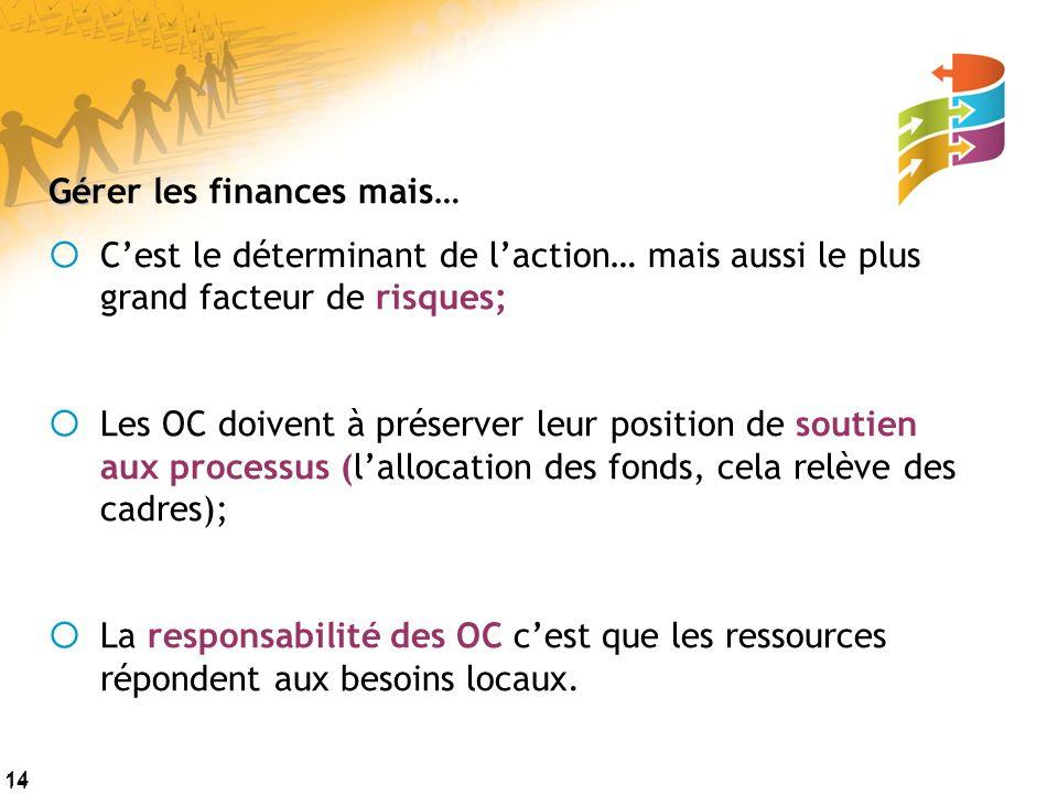 14 Gé Gérer les finances mais… Cest le déterminant de laction… mais aussi le plus grand facteur de risques; Les OC doivent à préserver leur position d