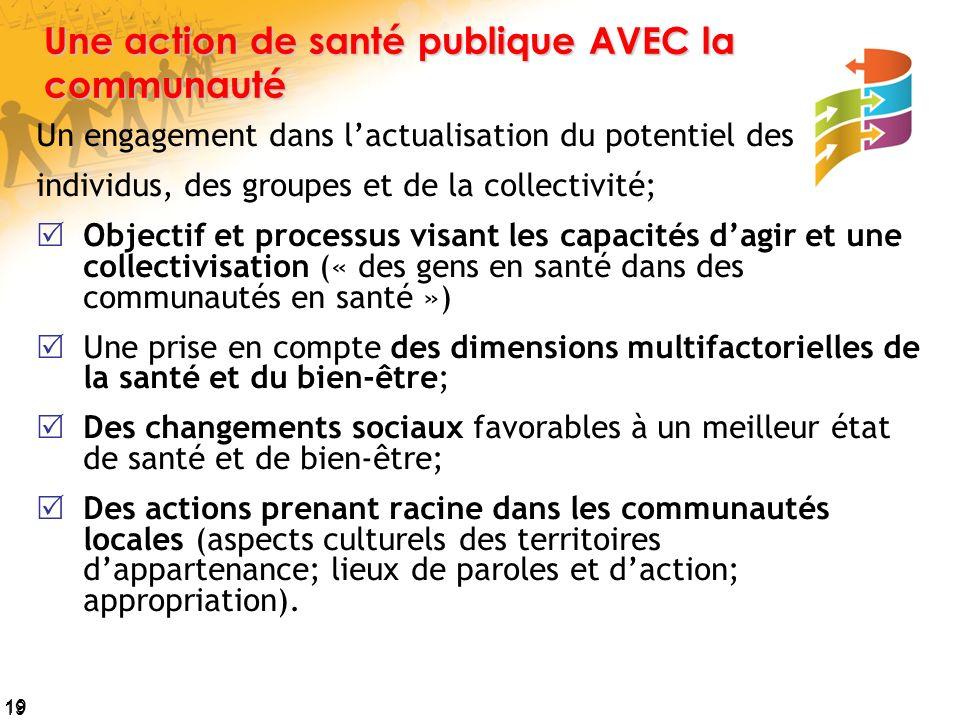 19 Une action de santé publique AVEC la communauté Un engagement dans lactualisation du potentiel des individus, des groupes et de la collectivité; Ob