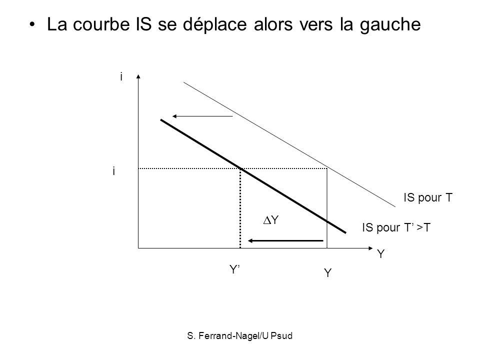S. Ferrand-Nagel/U Psud La courbe IS se déplace alors vers la gauche Y i IS pour T i Y IS pour T >T Y Y