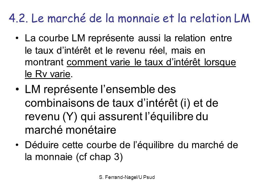 S. Ferrand-Nagel/U Psud 4.2. Le marché de la monnaie et la relation LM La courbe LM représente aussi la relation entre le taux dintérêt et le revenu r