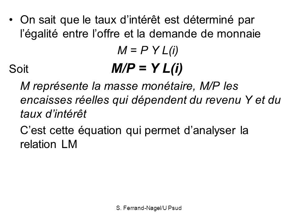 S. Ferrand-Nagel/U Psud On sait que le taux dintérêt est déterminé par légalité entre loffre et la demande de monnaie M = P Y L(i) Soit M/P = Y L(i) M
