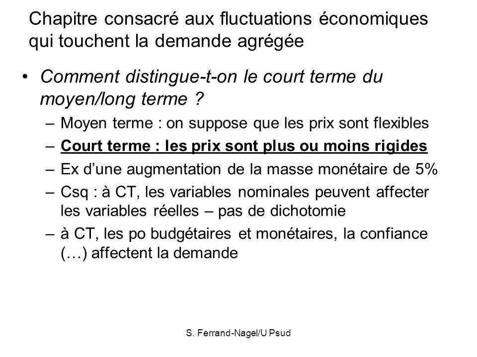 S. Ferrand-Nagel/U Psud Chapitre consacré aux fluctuations économiques qui touchent la demande agrégée Comment distingue-t-on le court terme du moyen/