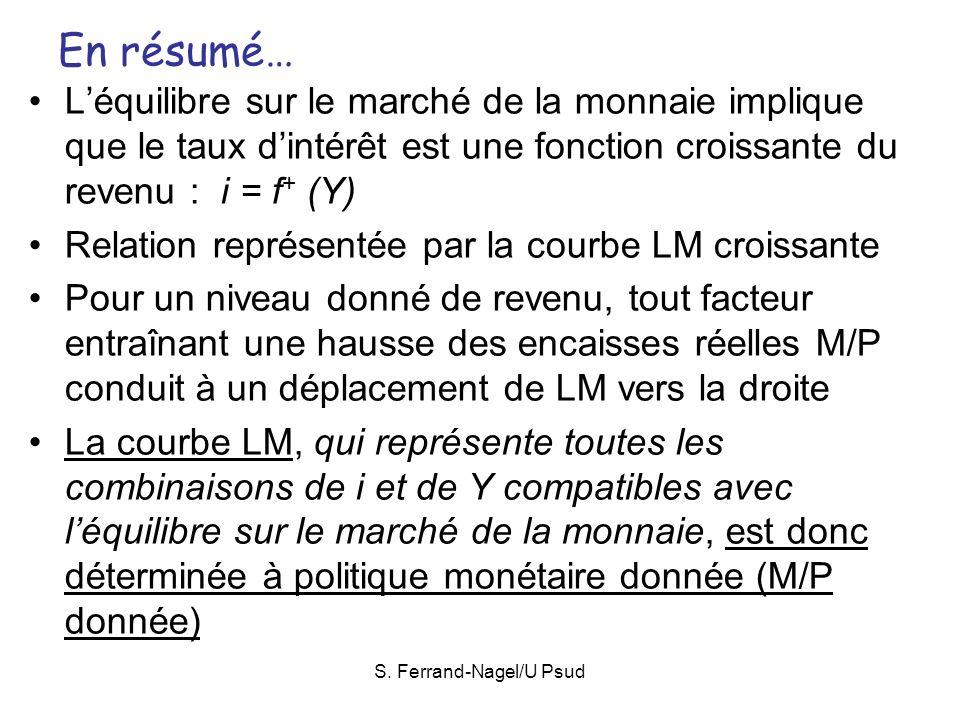 S. Ferrand-Nagel/U Psud En résumé… Léquilibre sur le marché de la monnaie implique que le taux dintérêt est une fonction croissante du revenu : i = f