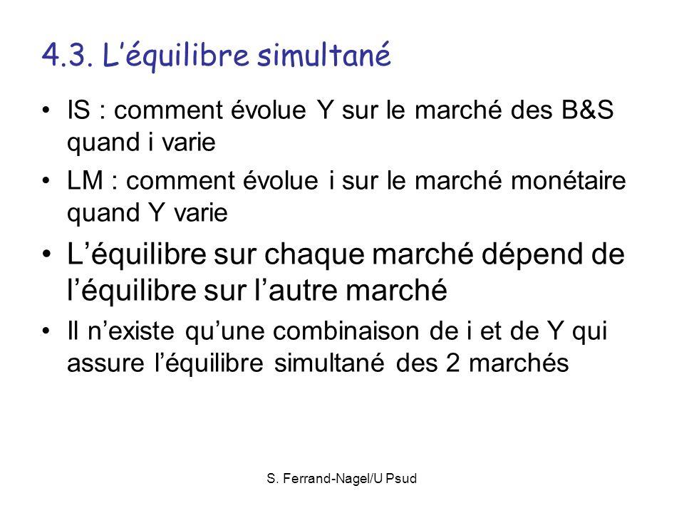 S. Ferrand-Nagel/U Psud 4.3. Léquilibre simultané IS : comment évolue Y sur le marché des B&S quand i varie LM : comment évolue i sur le marché monéta