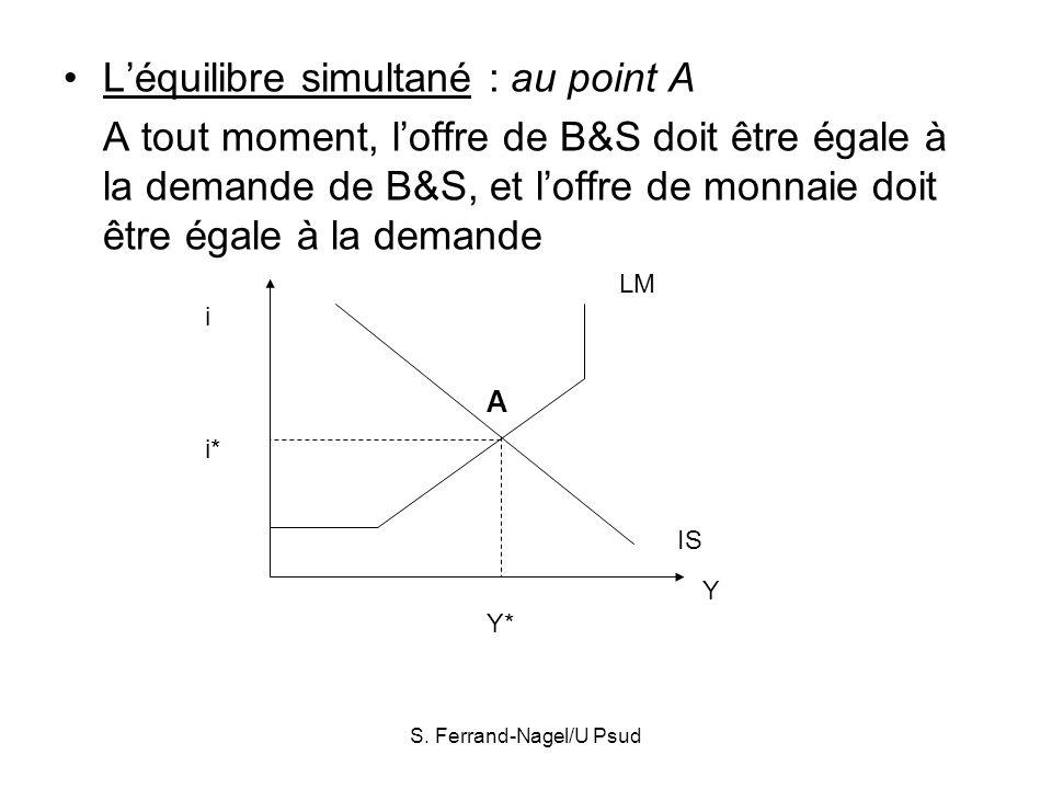 S. Ferrand-Nagel/U Psud Léquilibre simultané : au point A A tout moment, loffre de B&S doit être égale à la demande de B&S, et loffre de monnaie doit