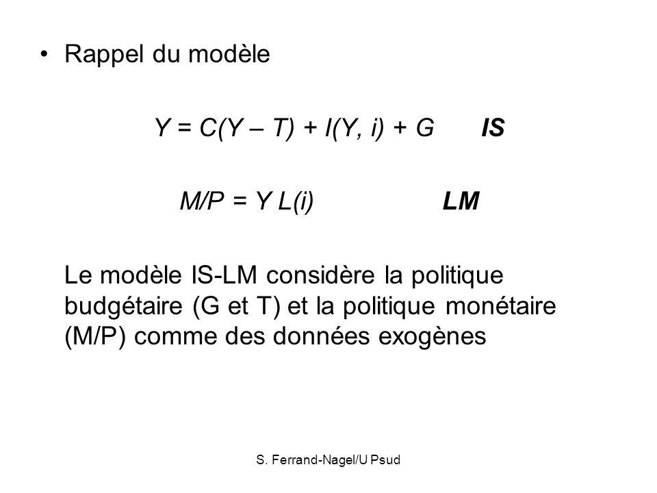 S. Ferrand-Nagel/U Psud Rappel du modèle Y = C(Y – T) + I(Y, i) + GIS M/P = Y L(i)LM Le modèle IS-LM considère la politique budgétaire (G et T) et la