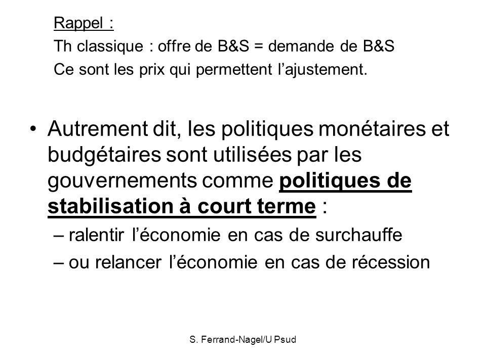 S. Ferrand-Nagel/U Psud Rappel : Th classique : offre de B&S = demande de B&S Ce sont les prix qui permettent lajustement. Autrement dit, les politiqu