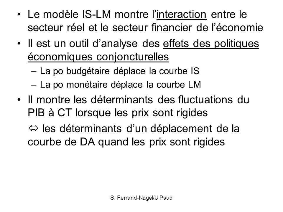 S. Ferrand-Nagel/U Psud Le modèle IS-LM montre linteraction entre le secteur réel et le secteur financier de léconomie Il est un outil danalyse des ef
