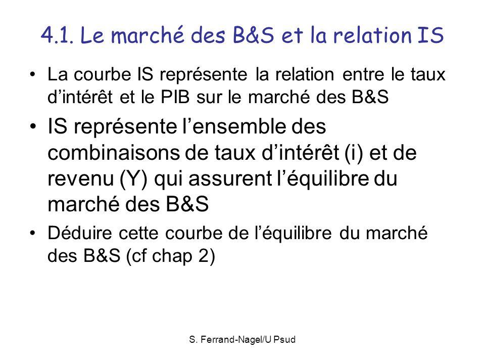 S. Ferrand-Nagel/U Psud 4.1. Le marché des B&S et la relation IS La courbe IS représente la relation entre le taux dintérêt et le PIB sur le marché de