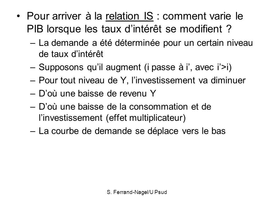 S. Ferrand-Nagel/U Psud Pour arriver à la relation IS : comment varie le PIB lorsque les taux dintérêt se modifient ? –La demande a été déterminée pou