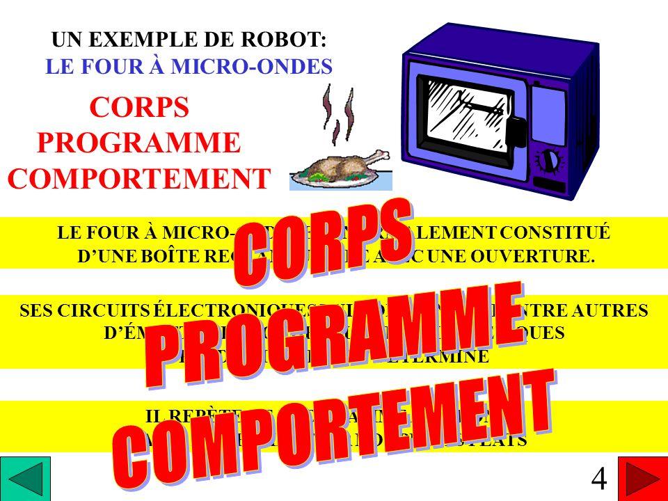 COMMENT RECONNAÎTRE UN ROBOT. robotn.m.