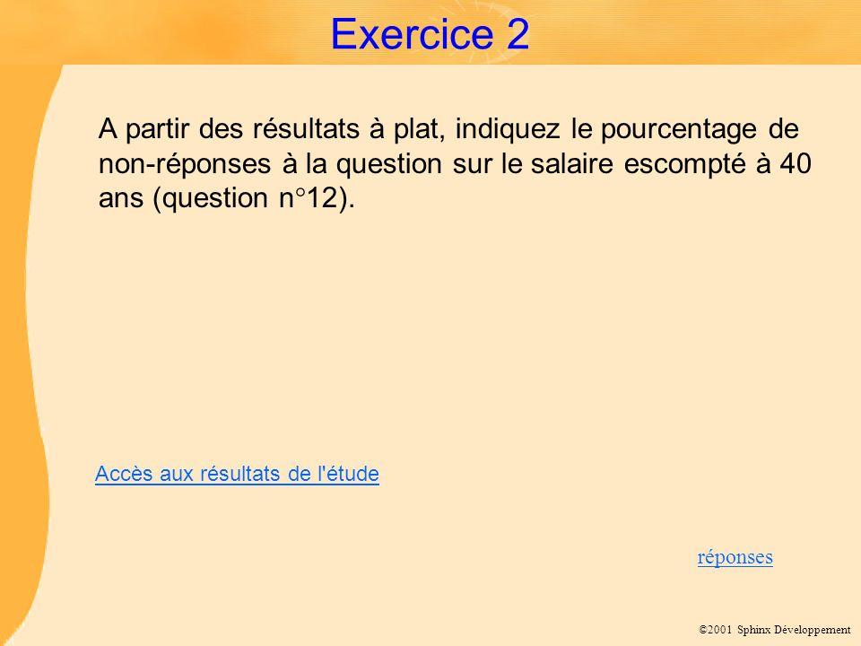 ©2001 Sphinx Développement Exercice 2 A partir des résultats à plat, indiquez le pourcentage de non-réponses à la question sur le salaire escompté à 40 ans (question n°12).