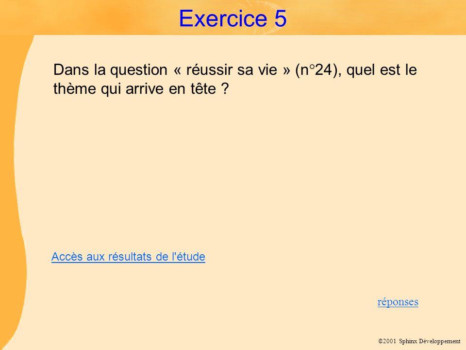 ©2001 Sphinx Développement Exercice 5 Dans la question « réussir sa vie » (n°24), quel est le thème qui arrive en tête .