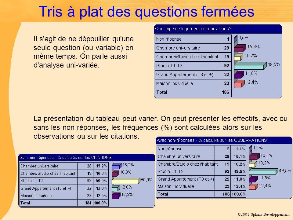 ©2001 Sphinx Développement Tris à plat des questions fermées Il s agit de ne dépouiller qu une seule question (ou variable) en même temps.