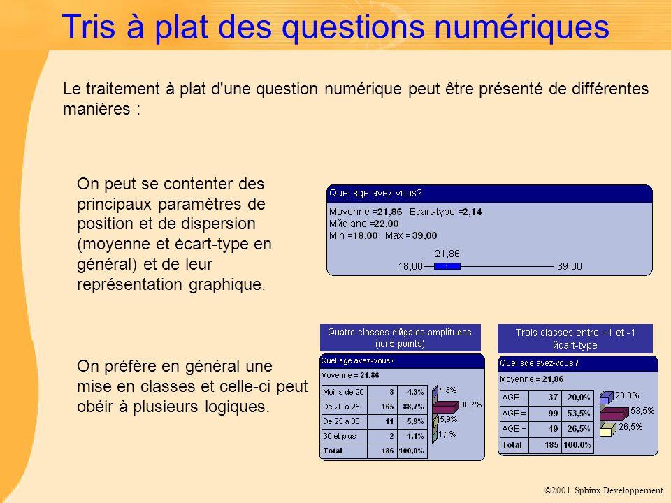 ©2001 Sphinx Développement Tris à plat des questions numériques On peut se contenter des principaux paramètres de position et de dispersion (moyenne et écart-type en général) et de leur représentation graphique.