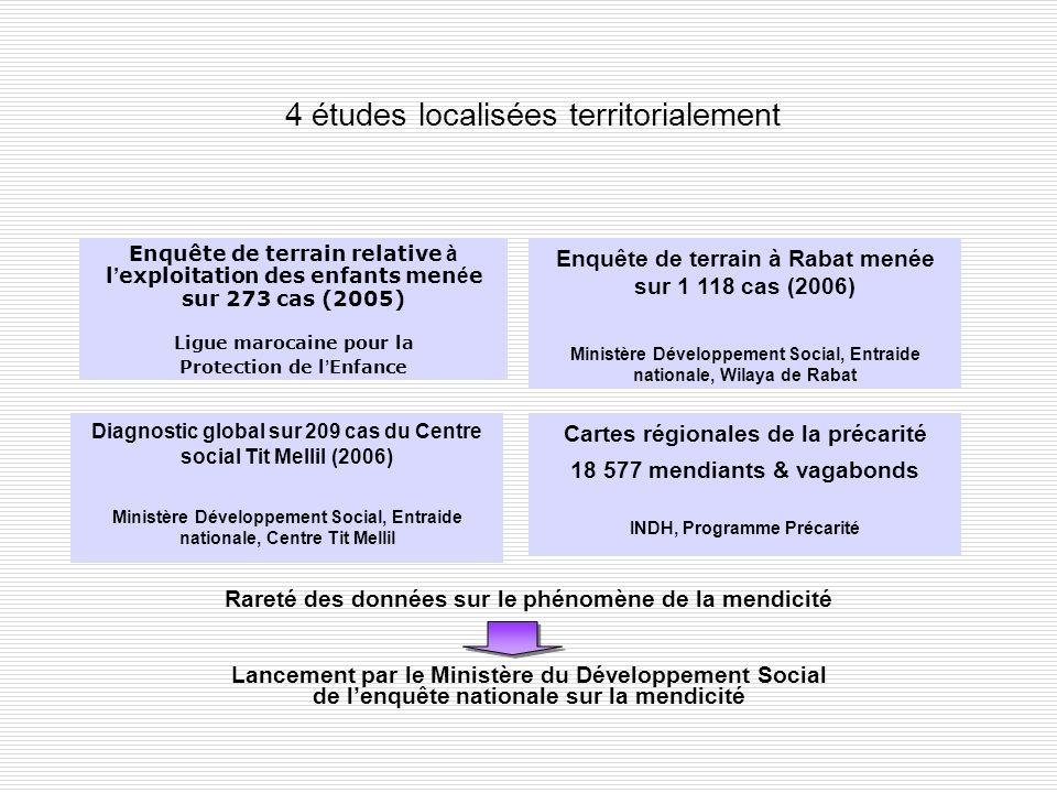 Diagnostic global sur 209 cas du Centre social Tit Mellil (2006) Ministère Développement Social, Entraide nationale, Centre Tit Mellil Enquête de terr