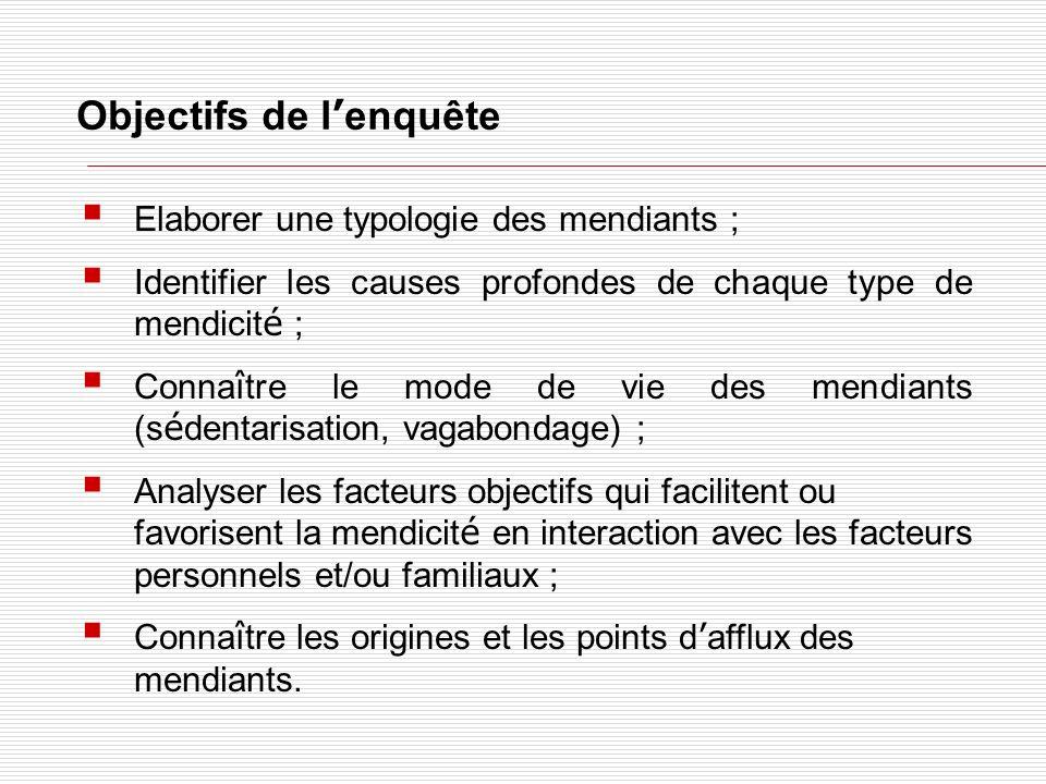 Objectifs de l enquête Elaborer une typologie des mendiants ; Identifier les causes profondes de chaque type de mendicit é ; Conna î tre le mode de vi
