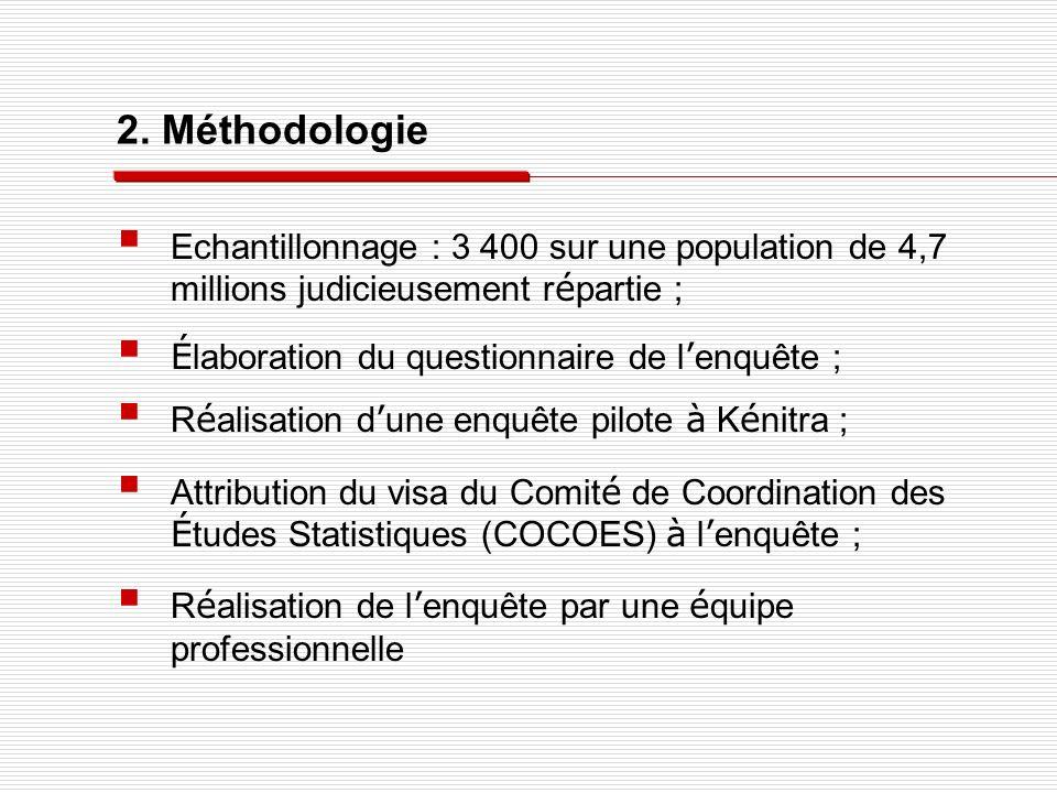 Echantillonnage : 3 400 sur une population de 4,7 millions judicieusement r é partie ; É laboration du questionnaire de l enquête ; R é alisation d un