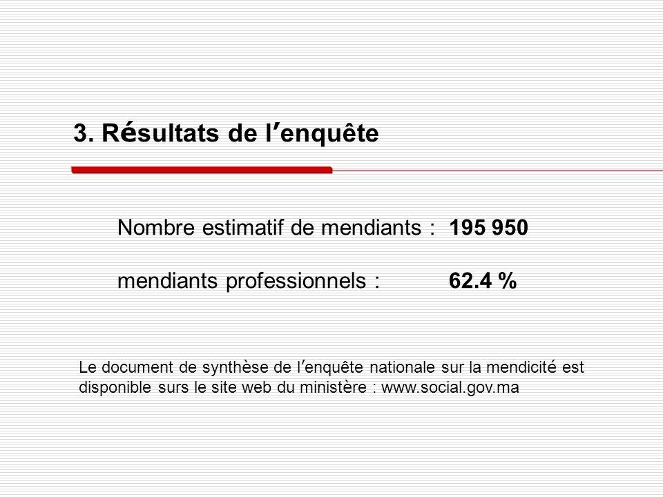 Nombre estimatif de mendiants : 195 950 mendiants professionnels : 62.4 % 3. R é sultats de l enquête Le document de synth è se de l enquête nationale