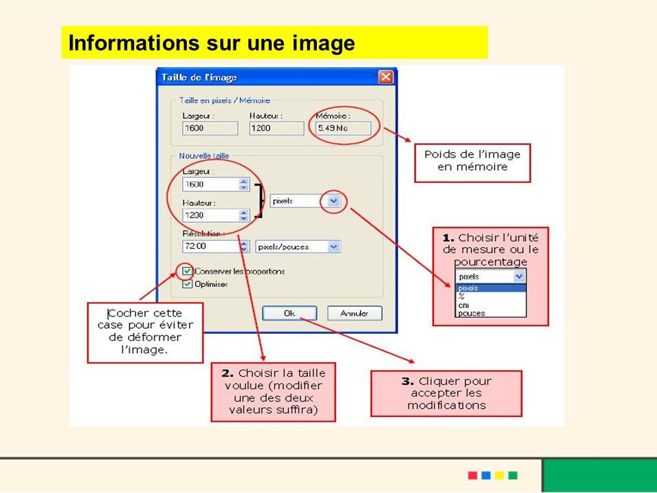 Informations sur une image
