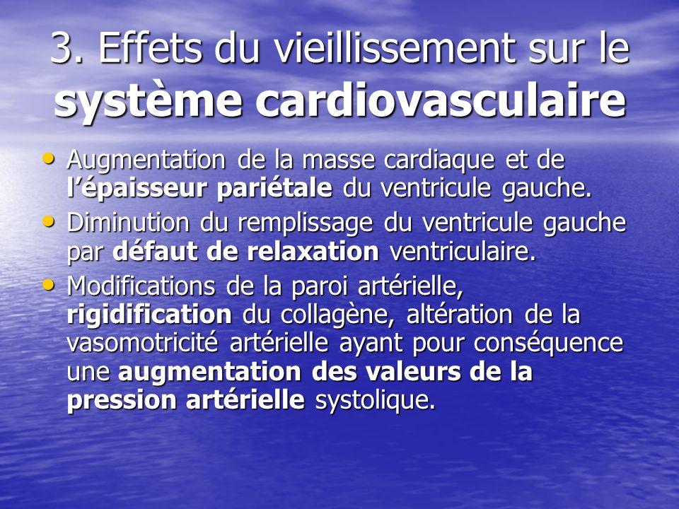 3. Effets du vieillissement sur le système cardiovasculaire Augmentation de la masse cardiaque et de lépaisseur pariétale du ventricule gauche. Augmen