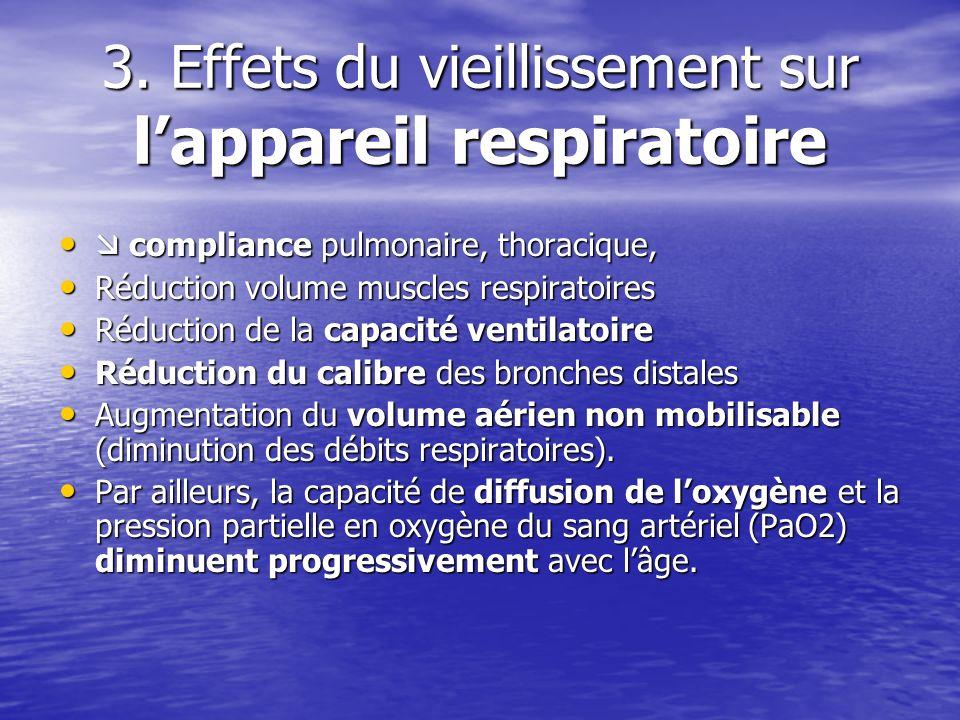 3. Effets du vieillissement sur lappareil respiratoire compliance pulmonaire, thoracique, compliance pulmonaire, thoracique, Réduction volume muscles