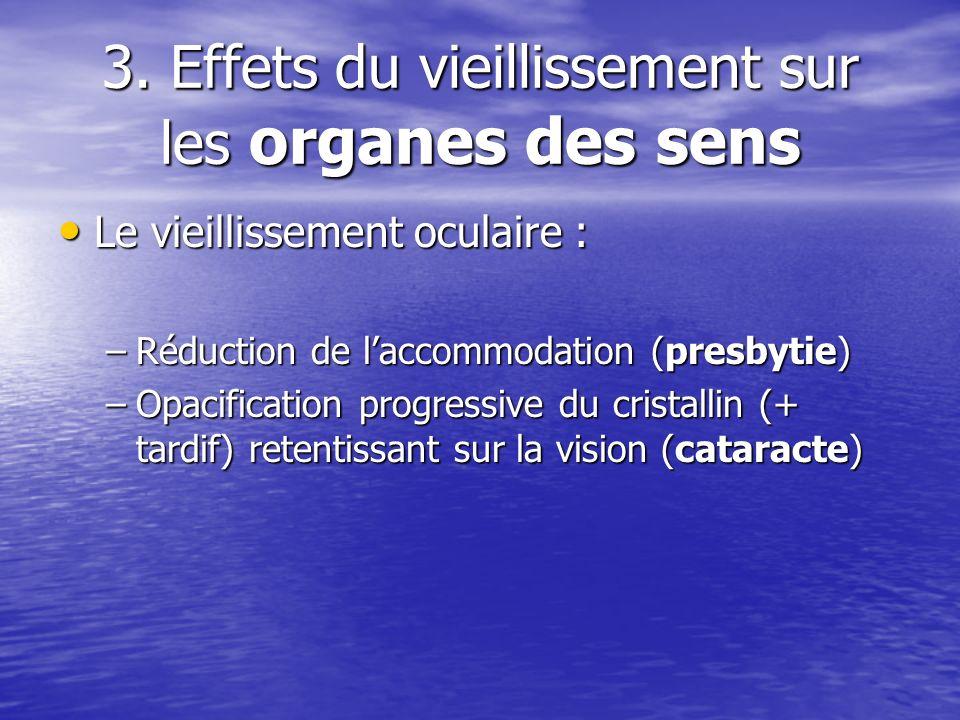3. Effets du vieillissement sur les organes des sens Le vieillissement oculaire : Le vieillissement oculaire : –Réduction de laccommodation (presbytie