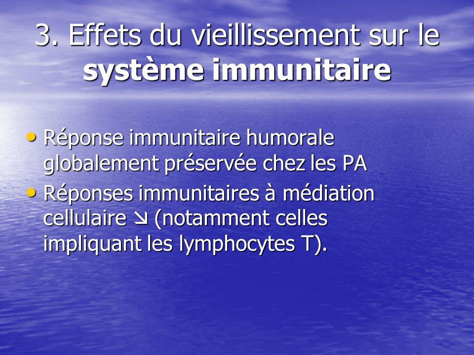 3. Effets du vieillissement sur le système immunitaire Réponse immunitaire humorale globalement préservée chez les PA Réponse immunitaire humorale glo